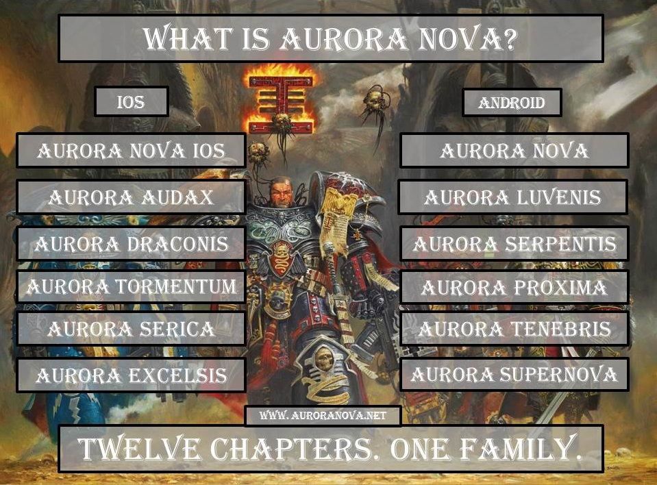 What is Aurora Nova