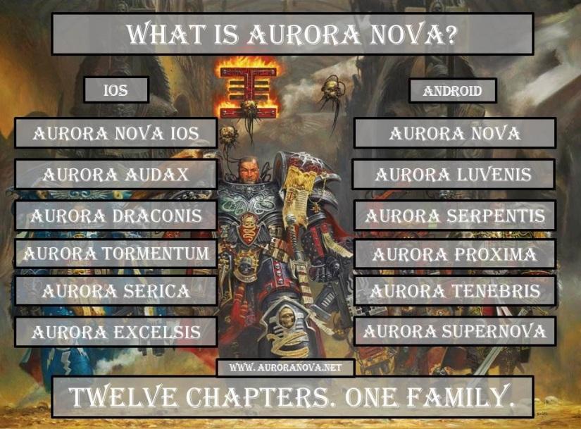 What is Aurora Nova